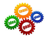Idea, team, plan, goal in colorful gearwheels — Stock Photo