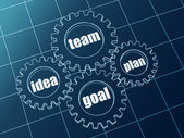 Idea, team, plan, goal in blue gearwheels — Stock Photo