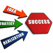 Stock Photo: Idea, strategy, realization, success in arrows and hexagon