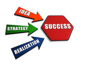 Idea, strategy, realization, success in arrows and hexagon — Stock Photo