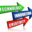 Technology, innovation, creativity in arrows — Stock Photo