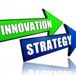 Innovation strategy in arrows — Stock Photo