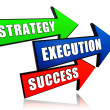 Strategy, execution, success in arrows — Stock Photo