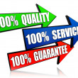 Stock Photo: 100 percents quality, service, guarantee
