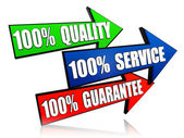 100 percents quality, service, guarantee — Stock Photo