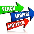 图库照片: Teach, inspire, motivate in arrows