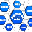Cloud computing - words cloud in blue hexagons — Stock Photo