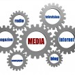 Media and concept words in silver grey gears — Stock Photo