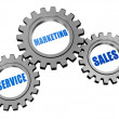 Stock Photo: Service, marketing, sales in silver grey gears