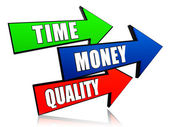 Time, money, quality in arrows — Stock Photo