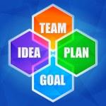 Idea, team, plan, goal in hexagons, flat design — Stock Photo