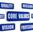 Core values - blue business concept banners — Stock Photo #48197953