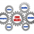 Core values in silver grey gears — Stock Photo #48335897