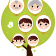 Cartoon generation family tree isolated on white — Stock Vector