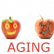 Aging Word , Time Passing, Getting Older, — Stock Photo