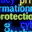 Stock Photo: Protection word cloud