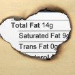 Nutrition facts — Stock Photo #26710093