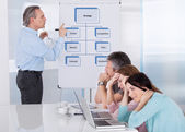 Bored Businesspeople At Presentation — Stock Photo