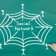 Social network concept — Stock Photo #34293689