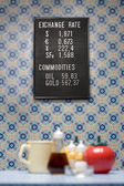 Trading board on wall with wallpaper — Stock Photo