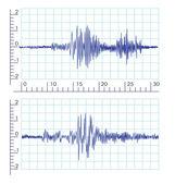 Vector Seismic Wave graphics — Stock Vector