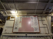 USS Hornet Ships, Planes Shot down, sunk record display — Stock Photo