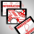 Path from Information to Innovation — Stock Photo