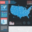 Infographic vector illustration with Map of USA — Stock Vector #30118883