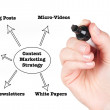 Hand with marker drawing a content marketing concept for social media — Stock Photo