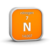 Nitrogen material sign — Stock Photo