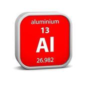 Aluminium material tecken — Stockfoto