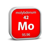Molybdenum material sign — Stockfoto