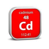 Kadmium materiella tecken — Stockfoto