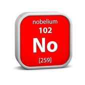 Nobelium materiálu znamení — Stock fotografie