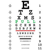 Optical eye test with pull message — Stock Photo