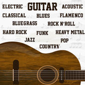 Different types of guitar music background — Stock Photo