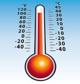 Hotness thermometer perspective vector — Stock Vector