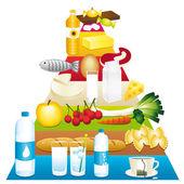 Food pyramid shelves. Dietetics concept. — Stock Vector
