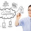 Business man drawing cloud computing chart — Stock Photo