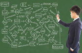 Business man draw a flow chart on a blackboard — Foto Stock