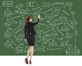 Business woman draw a flow chart on a blackboard — Foto de Stock