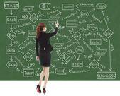 Business woman draw a flow chart on a blackboard — Stock Photo