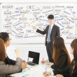 Businessman drawing a successful planning chart — Stock Photo