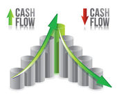 Cash flow illustration graph over a white background — Stockfoto