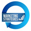 Marketing strategies cycle illustration design over white — Stock Photo