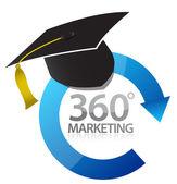 360 marketingové vzdělávání koncept ilustrace — Stock fotografie