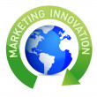 Marketing innovation cycle and globe — Stock Photo