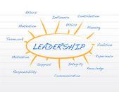 Leadership model on a notepad illustration — Stock Photo