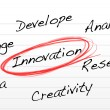 Innovation selection diagram on a notepad paper — Stock Photo