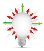 Lightbulb with set of arrows around — Stock Photo